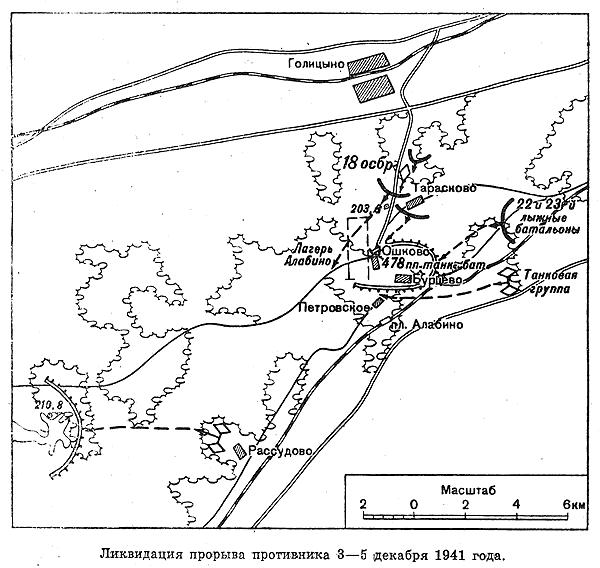карта боя десанта