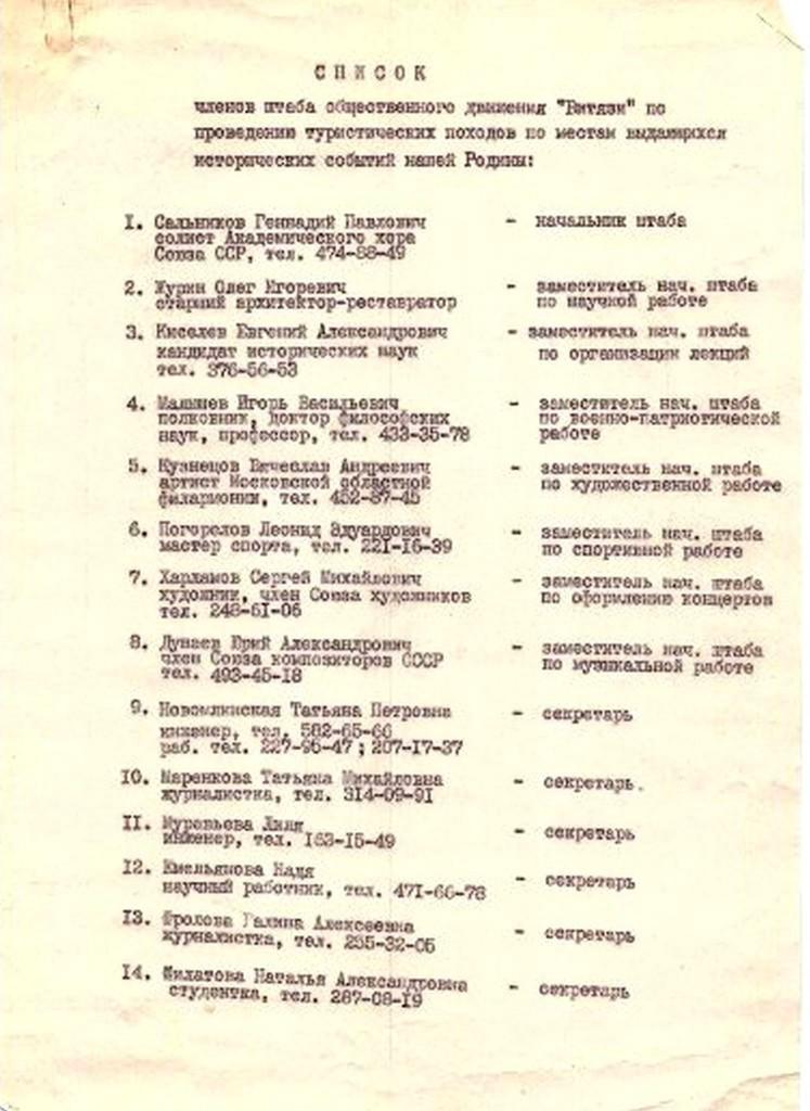 Витязи 1979-1987. Состав штаба 1-14