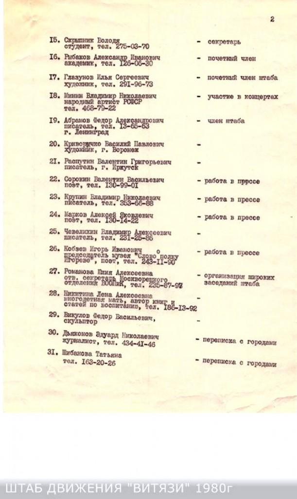 Витязи 1979-1987. Состав штаба 15-31
