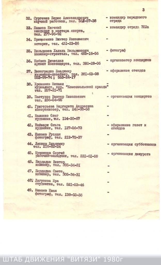 Витязи 1979-1987. Состав штаба 32-49