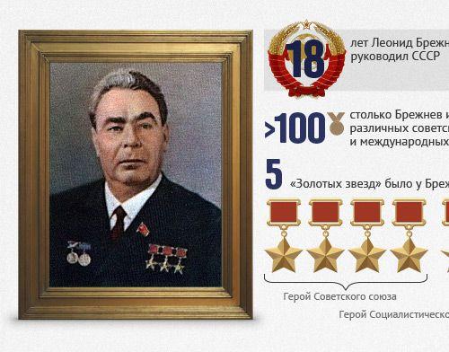 Поклон «королю застоя»     19 декабря 1906 года родился Леонид Ильич Брежнев Маршал Советского Союза, генеральный секретарь ЦК КПСС, четырежды Герой Советского Союза, он был по-настоящему любим советским народом