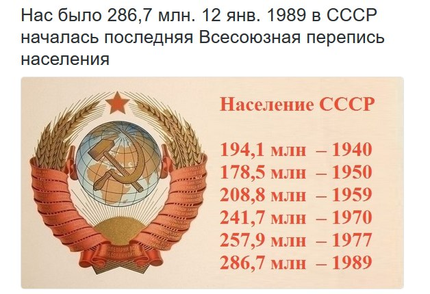 Американское СМИ рассказало, как США разрушали СССР